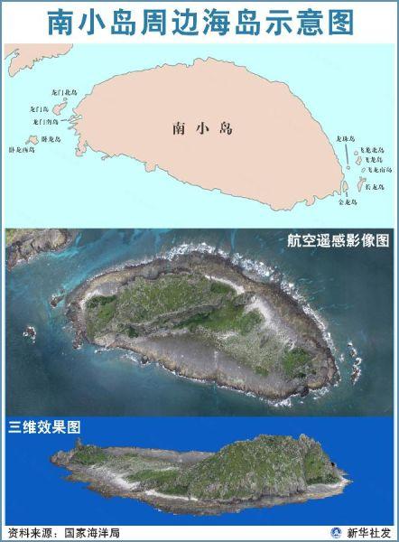 南小岛周边海岛示意图