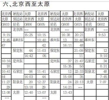 石家庄高铁动车组最新时刻表