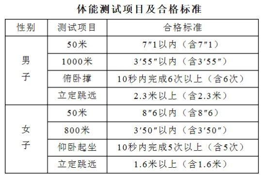 河北司法类院校政审面试体检体能测试时间确定