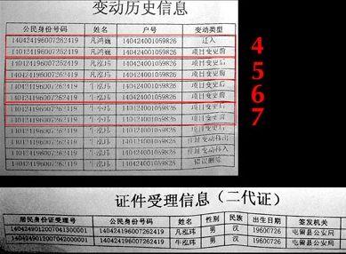 网传山西一副局长8张身份证 纪委调查