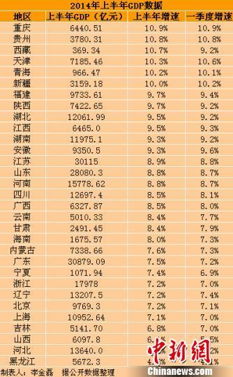 河北GDP出炉_河北地图