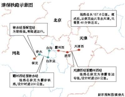 北京西站高铁结构图