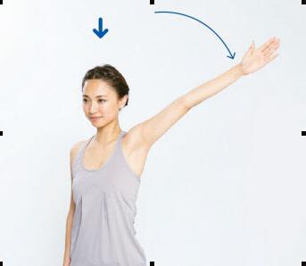 肩关节的运动形式图解