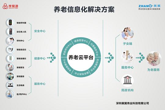 深圳水土保持方案编制流程图